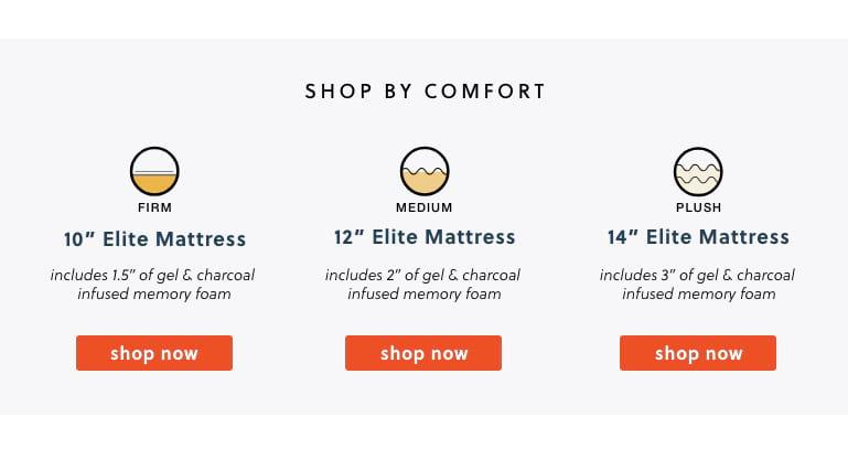 Comfort Firm, Medium, Plush Mattress in a Box Elite