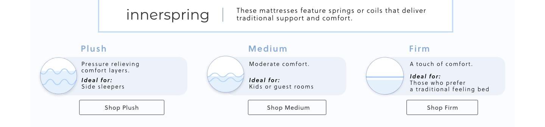 Shop All Innerspring Mattresses