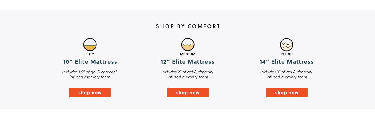Comfort Firm, Medium, Plush Mattress in a Box Elite
