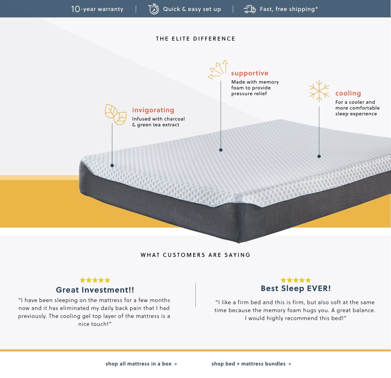 Mattress in a Box Elite Invigorating, Supportive, Cooling