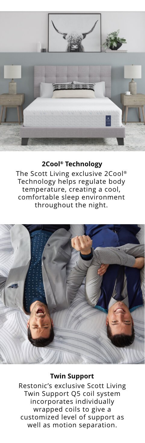 2Cool Technology, Twin Support