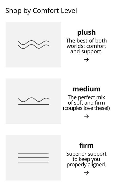 Mattress Comfort Level, Plush, Medium, Firm