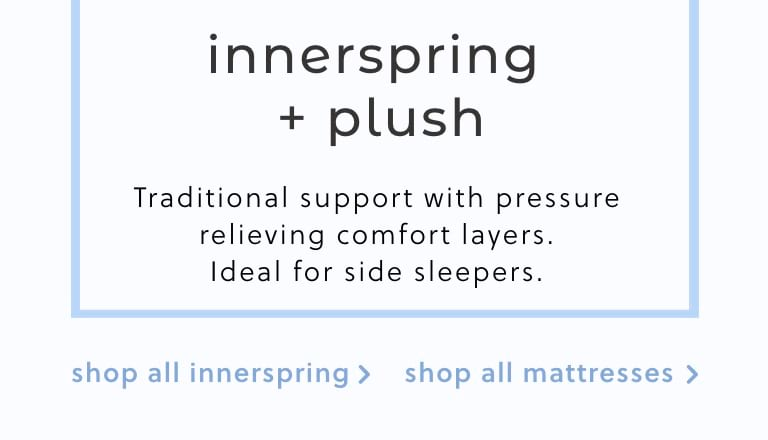 Innerspring Plush Mattresses