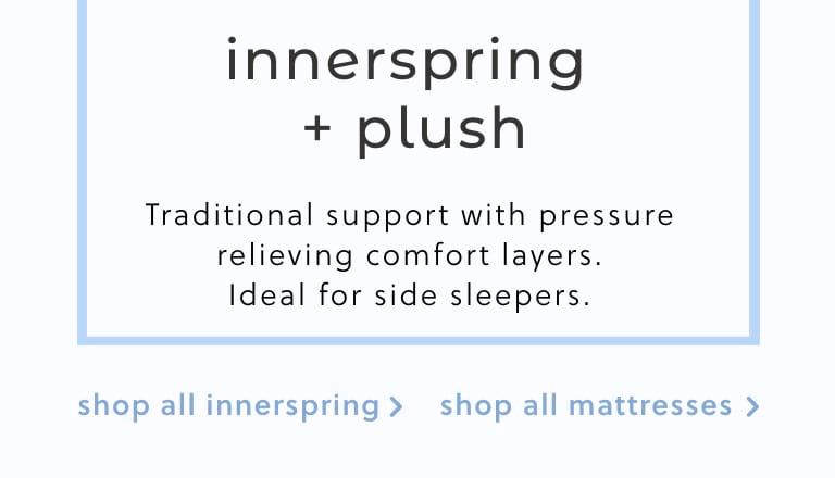 Innerspring Plush Mattresses