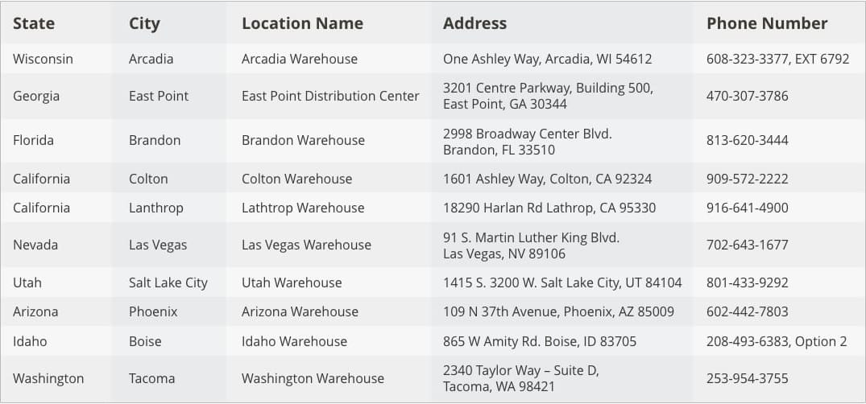 Warehouse Pickup Locations