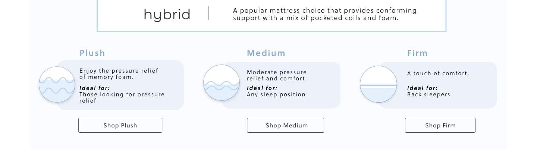 Shop All Hybrid Mattresses