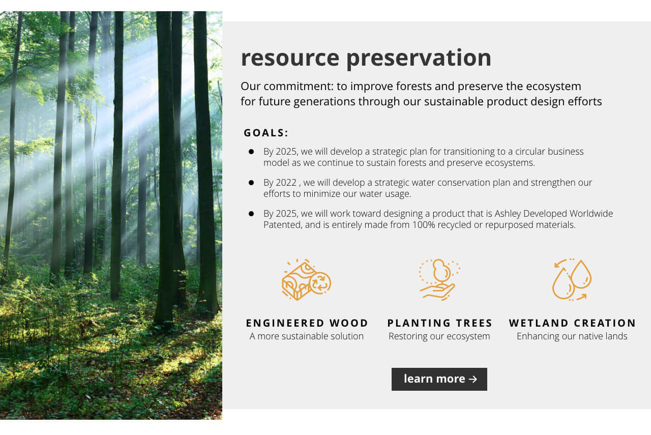 Resource Preservation